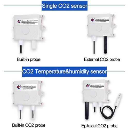 co2 sensor types