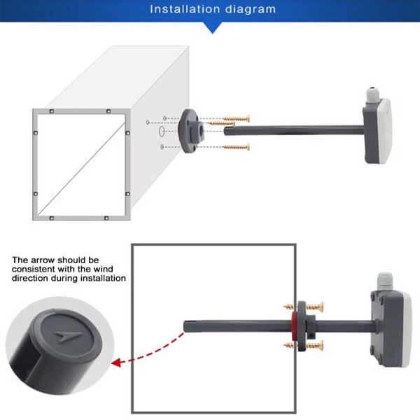 duct type wind speed sensor installation