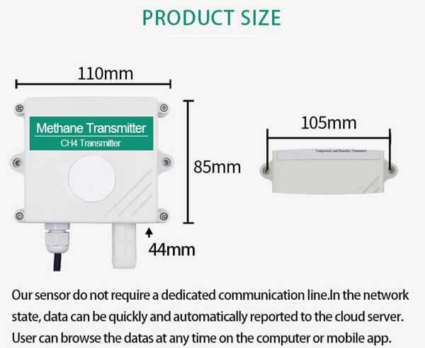 methane sensor size