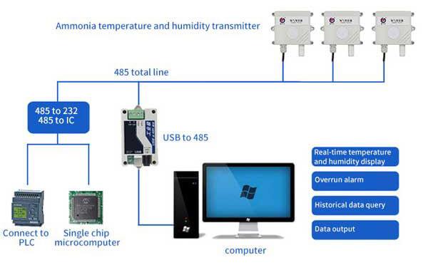 oxygen sensor system