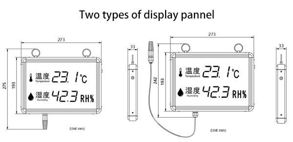 temperature humidity display panel size