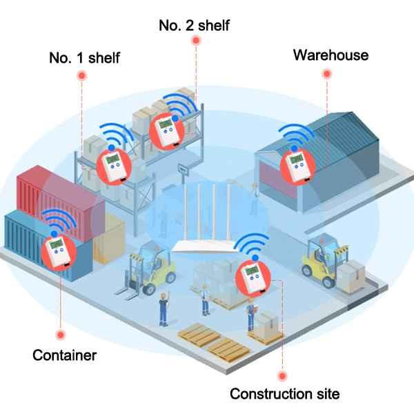 temperature monitoring sensor install