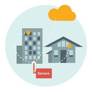 smart building sensors